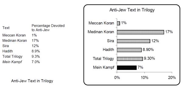 anti-jew-text-in-triology