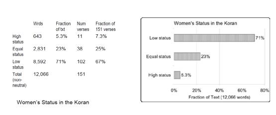 women's status in the koran.png
