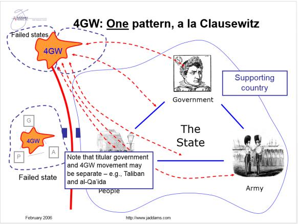 clausewitz trinity pattern 2